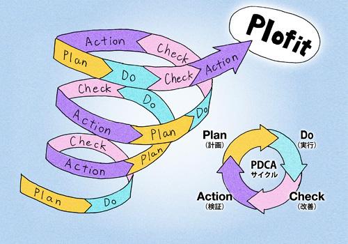 PDCAを加速・継続する事で事業の収益を最大化